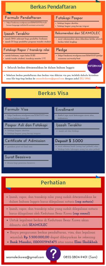 Berkas Pendaftaran & Visa